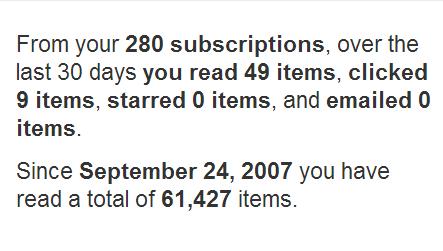 Google Reader History